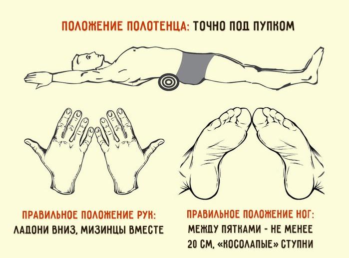 Японская Методика Похудения С Полотенцем Отзывы. Японский метод похудения с полотенцем: отзывы врачей