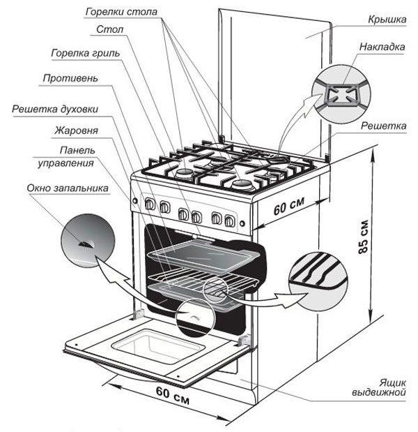 Замена термопары газовой плиты своими руками 145