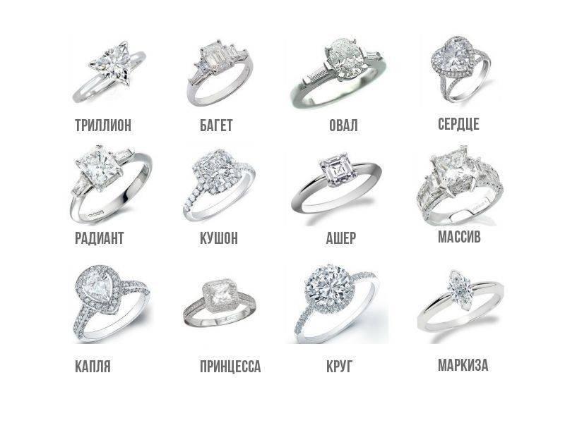 Вот что обручальное кольцо может рассказать о ваших отношениях в браке