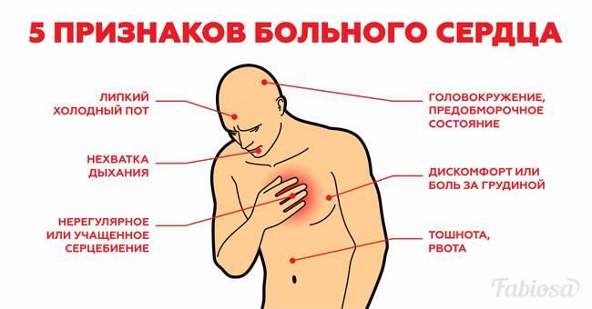 Болит сердце у подростка: что делать и почему