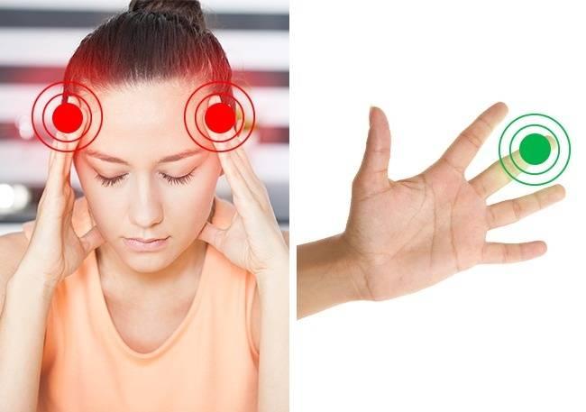 9точек нателе, массаж которых избавит отнеприятных ощущений