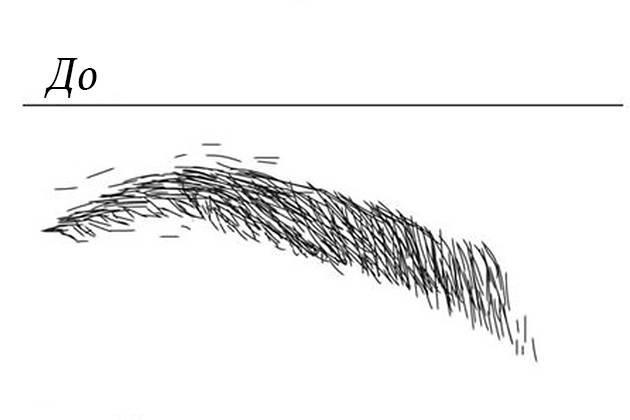 Идеальные брови дома за три минуты: просто следуйте инструкции!