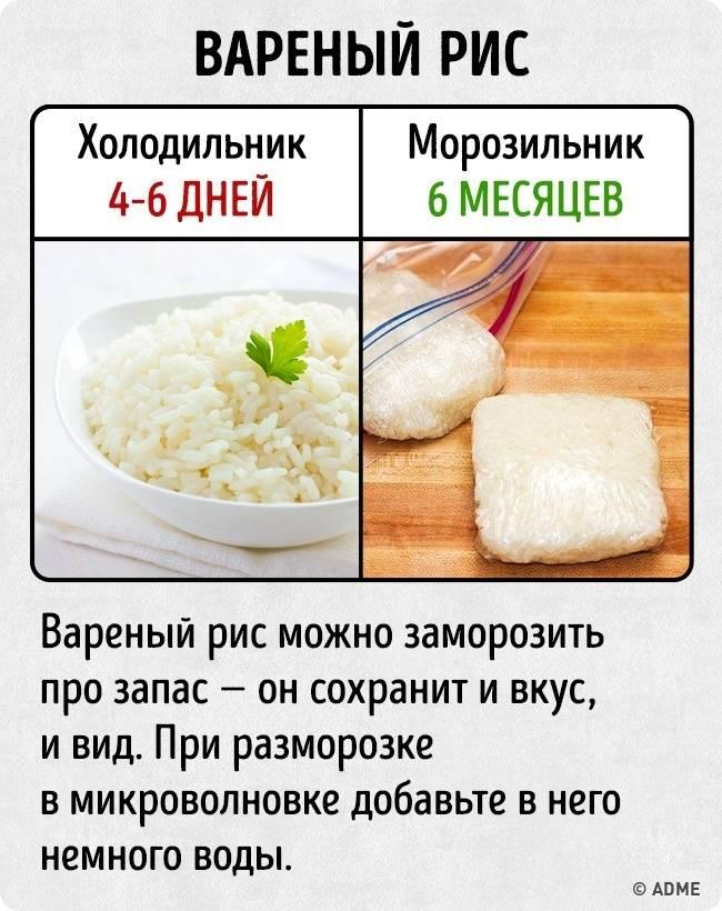 25неожиданных фактов отом, как можно хранить современные продукты