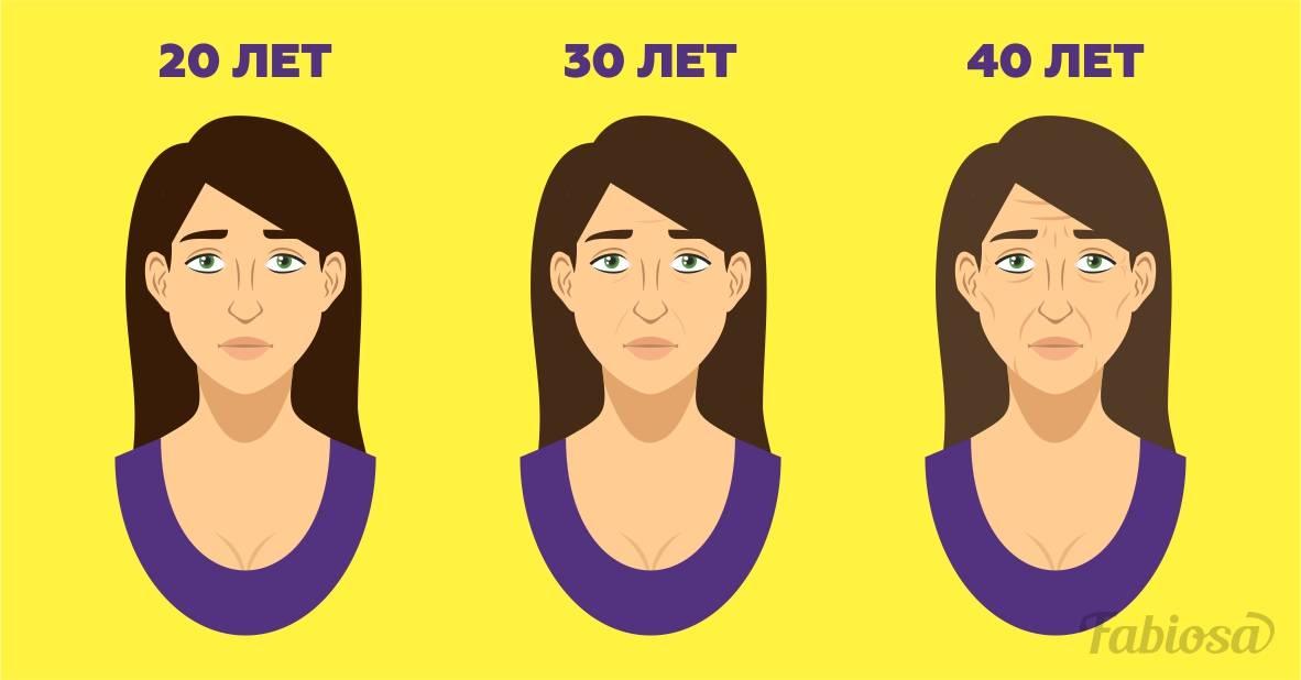 Как ваше лицо меняется в 20, 30 и 40 лет