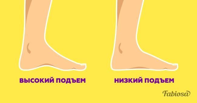 Определите, какой у вас тип ноги, и узнайте кое-что новое о своем характере!