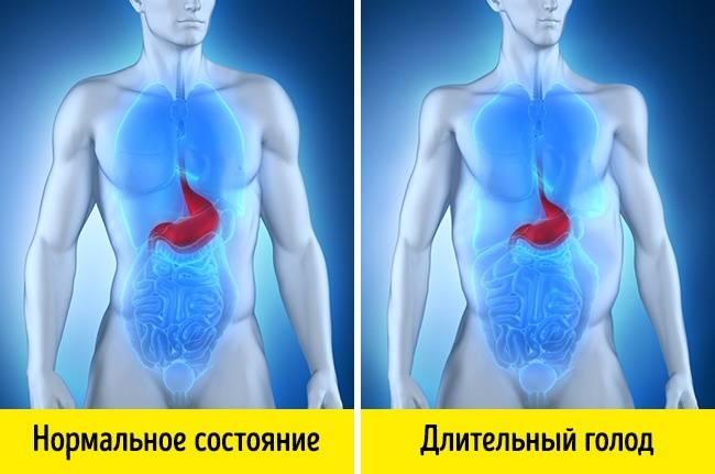 Боль в грудине при вдохе причины