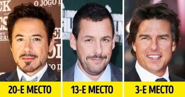 Как выглядят 20самых богатых актеров современности