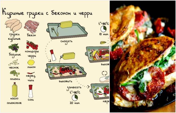 Рецепты-подсказки, с которыми даже сложнейшее блюдо можно приготовить в два счета (17 фото)
