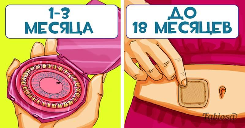 Как на нас влияют гормональные контрацептивы картинки