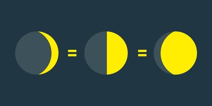 10неочевидных влияний Солнца иЛуны нанаш организм, окоторых стоит знать