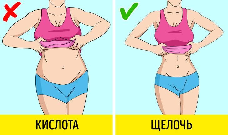 считать калории для похудения программа