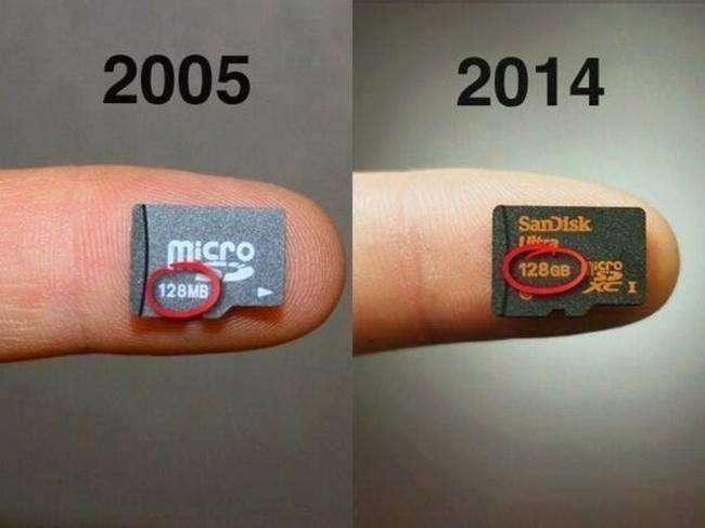 Было – стало: Как быстро изменился мир за последние 20 лет
