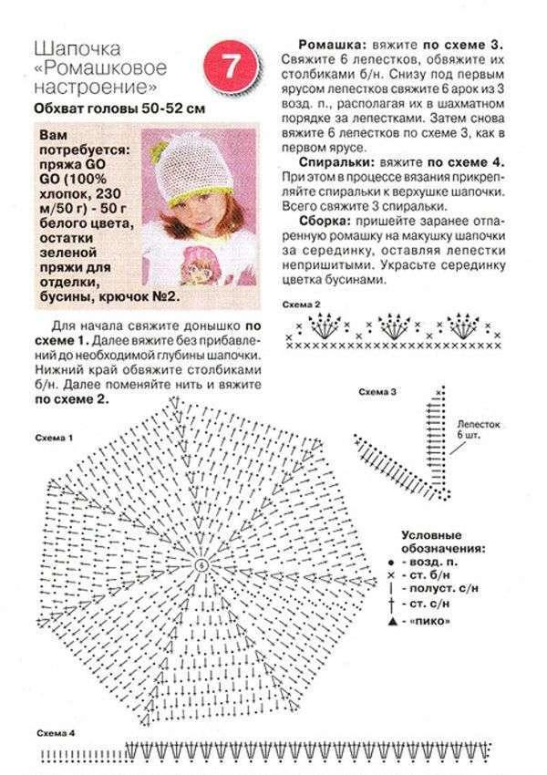 Схема вязания шапочки для девочки крючком на лето 36