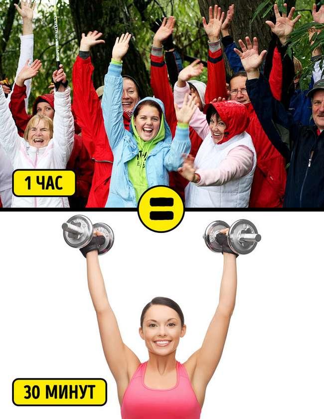 10 проверенных способов ускорить потерю лишнего веса
