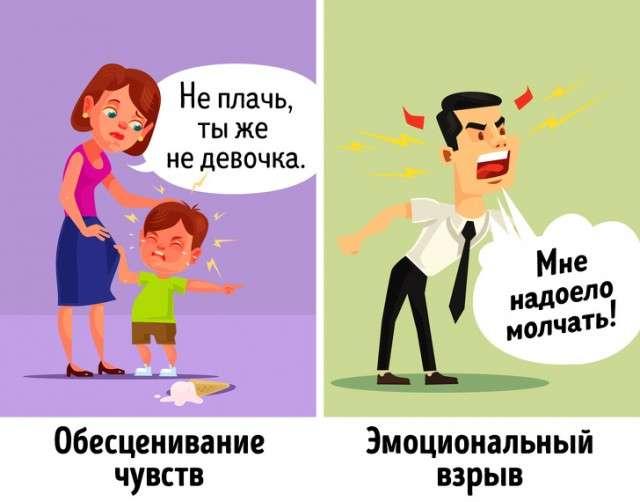 Родительские промахи