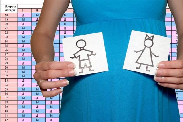 Возможно ли спланировать пол ребенка?